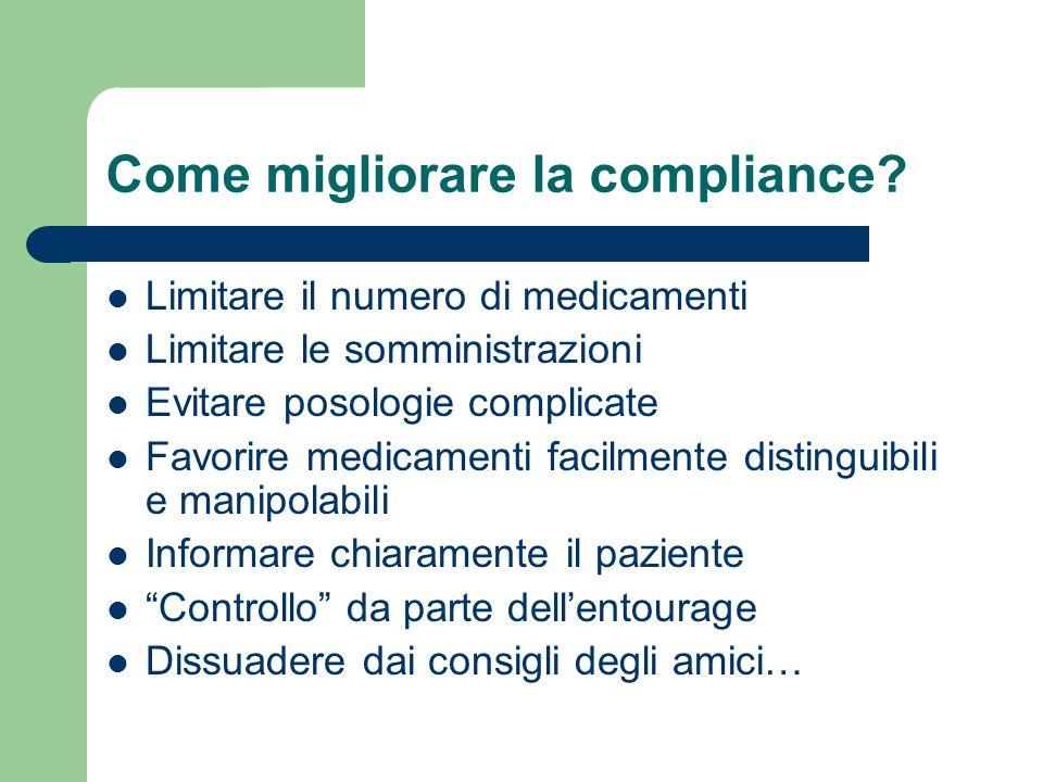 Come migliorare la compliance
