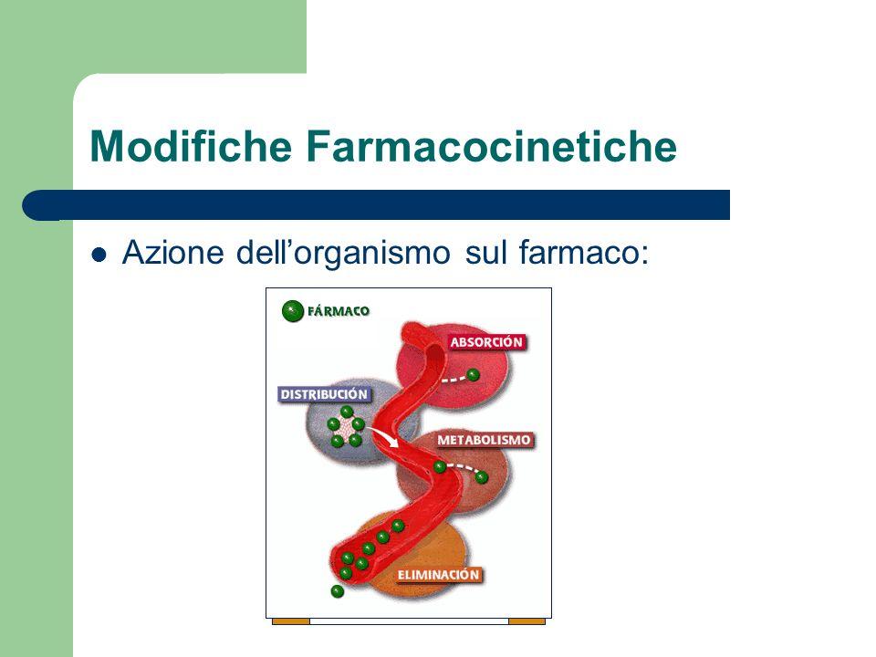 Modifiche Farmacocinetiche