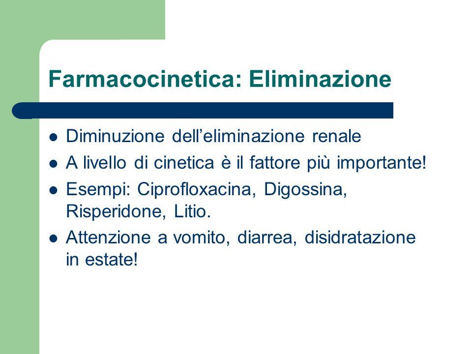 Farmacocinetica: Eliminazione