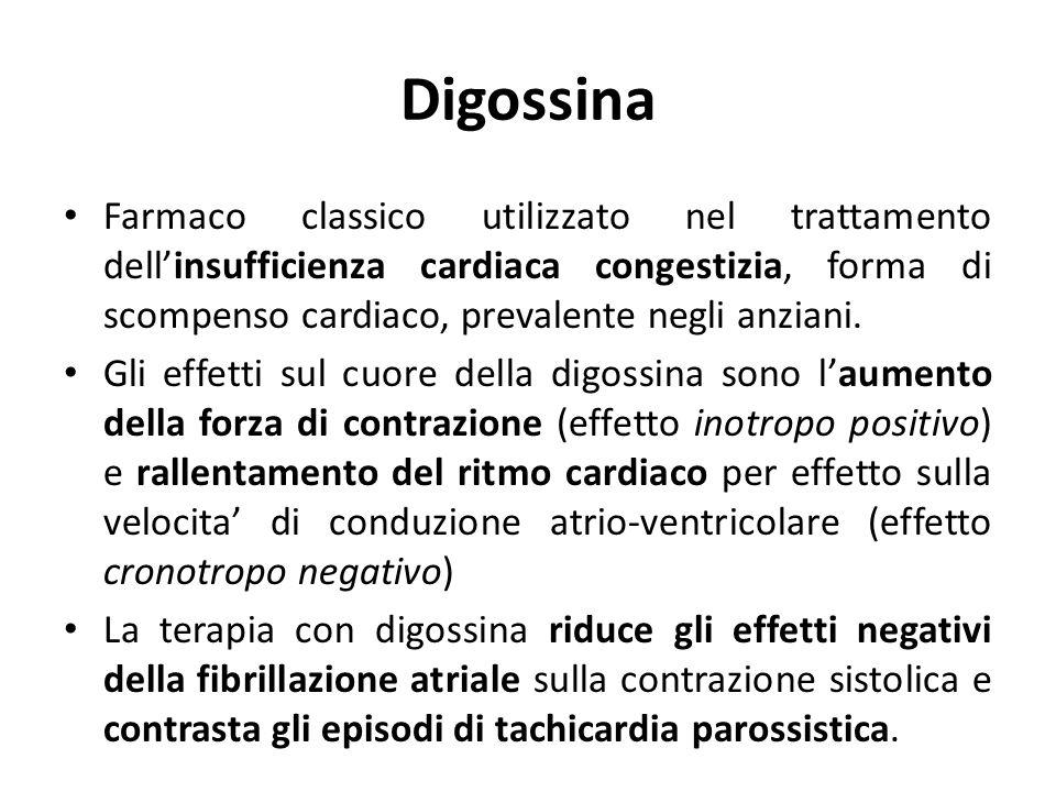 Digossina Farmaco classico utilizzato nel trattamento dell'insufficienza cardiaca congestizia, forma di scompenso cardiaco, prevalente negli anziani.