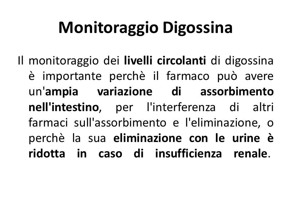Monitoraggio Digossina