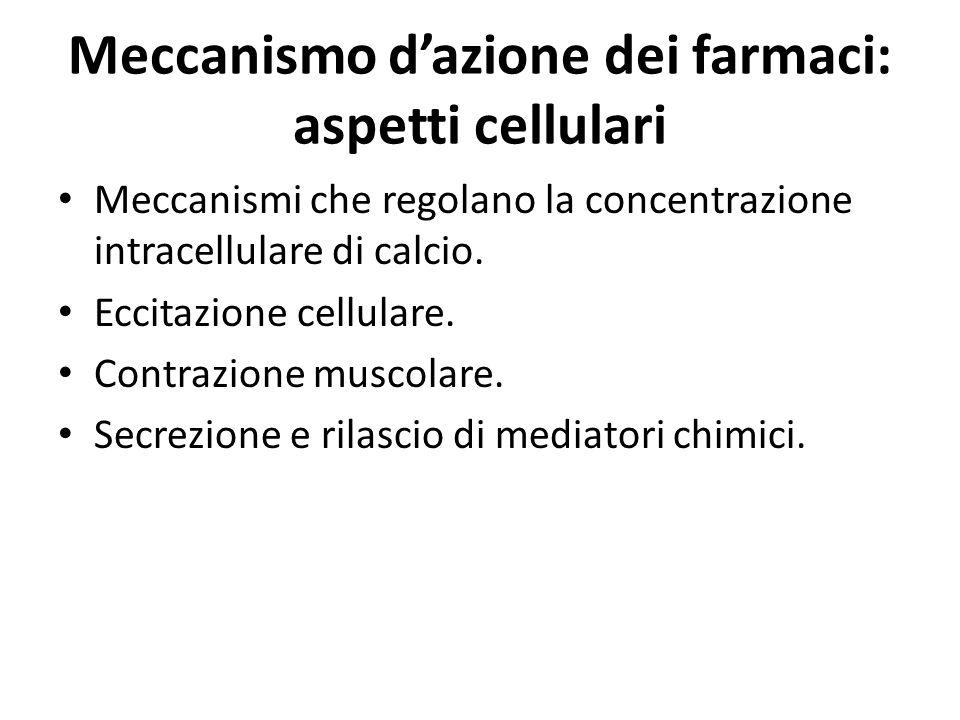 Meccanismo d'azione dei farmaci: aspetti cellulari