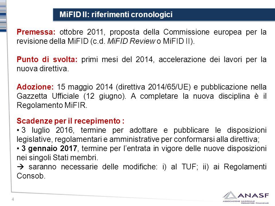 MiFID II: riferimenti cronologici