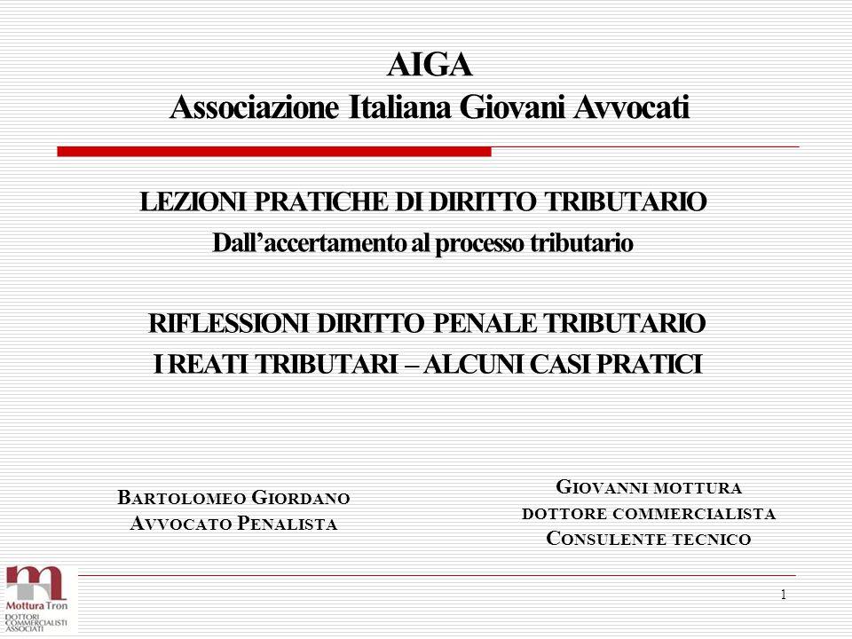 Bartolomeo Giordano Avvocato Penalista