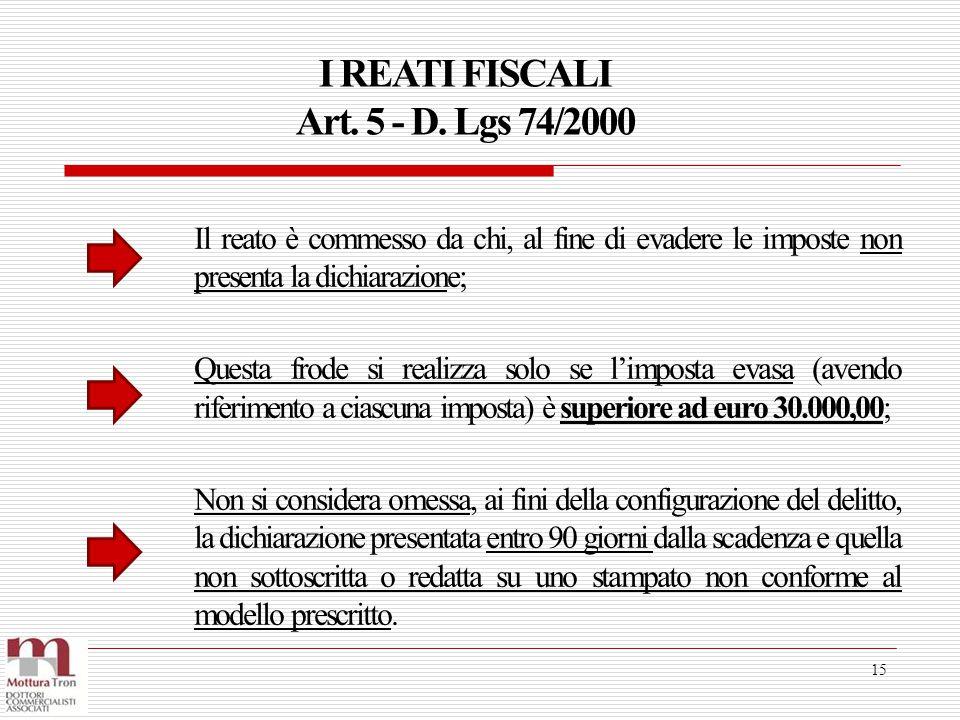 I REATI FISCALI Art. 5 - D. Lgs 74/2000