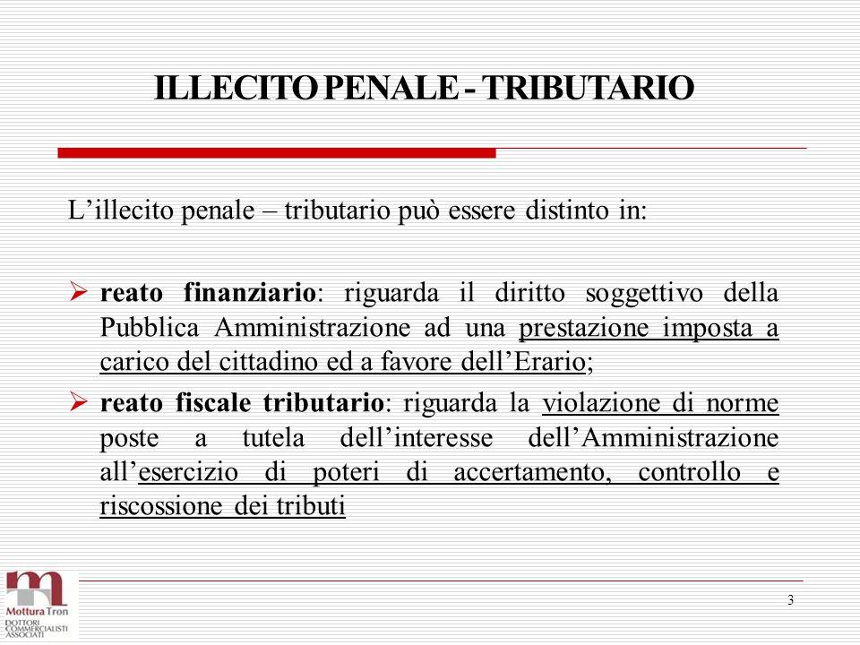 ILLECITO PENALE - TRIBUTARIO