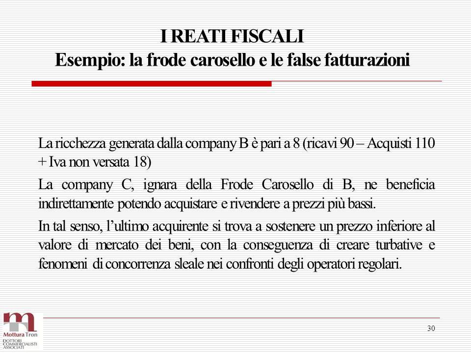 Esempio: la frode carosello e le false fatturazioni
