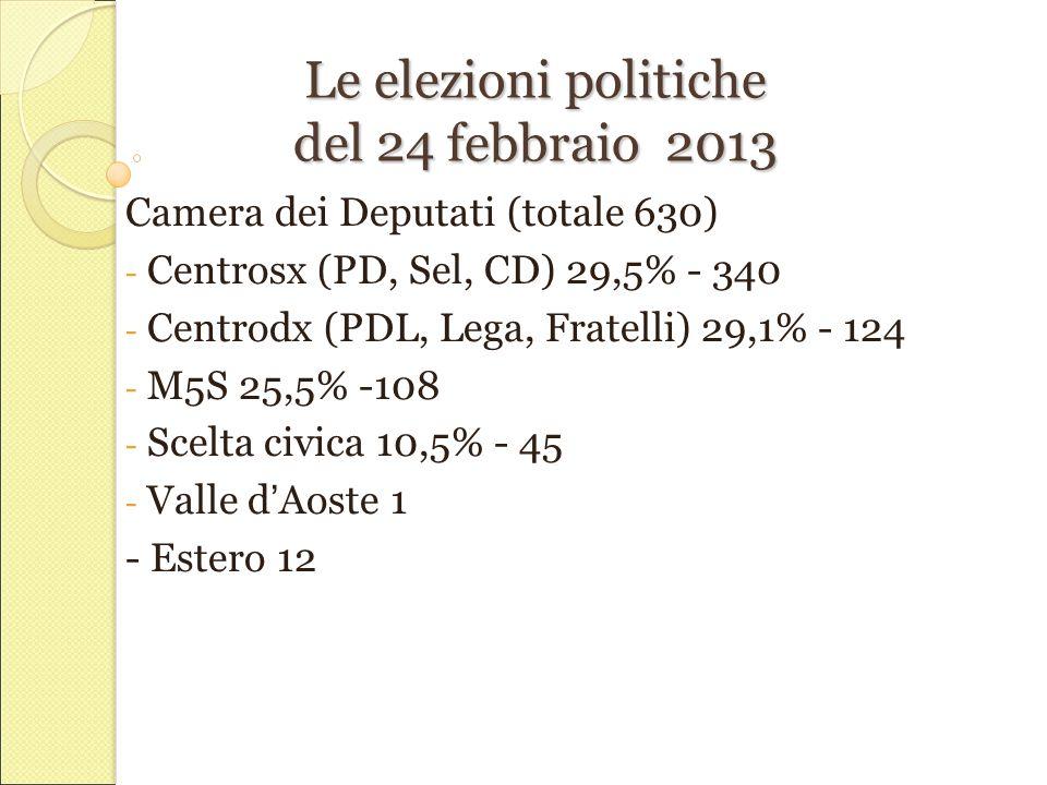 Le elezioni politiche del 24 febbraio 2013