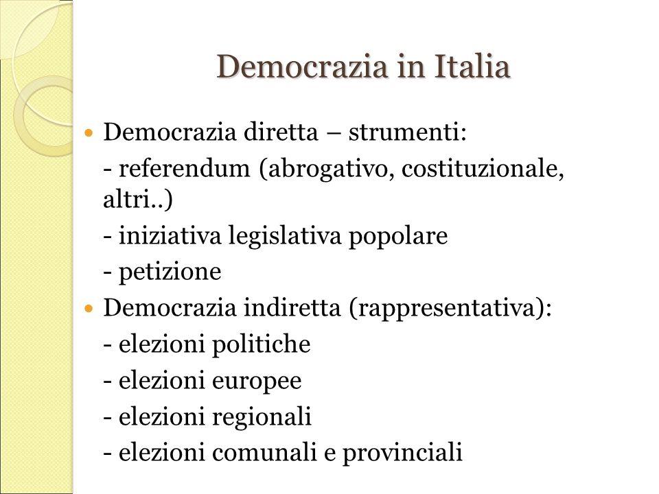 Democrazia in Italia Democrazia diretta – strumenti: