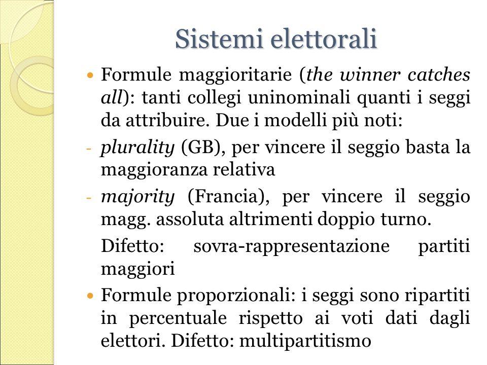 Sistemi elettorali Formule maggioritarie (the winner catches all): tanti collegi uninominali quanti i seggi da attribuire. Due i modelli più noti: