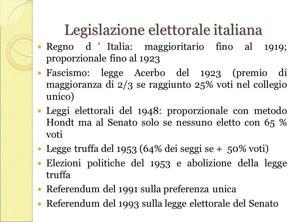 Legislazione elettorale italiana