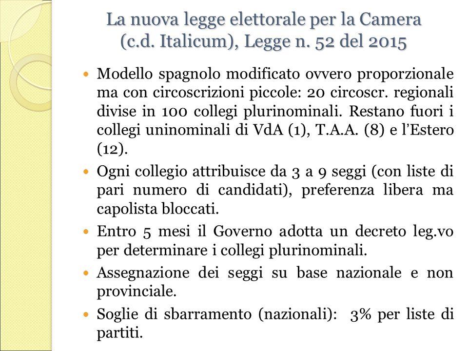 La nuova legge elettorale per la Camera (c. d. Italicum), Legge n