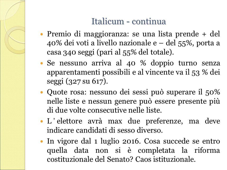 Italicum - continua