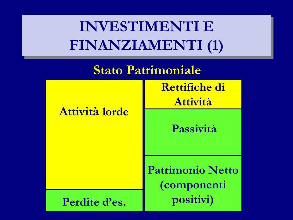 INVESTIMENTI E FINANZIAMENTI (1)