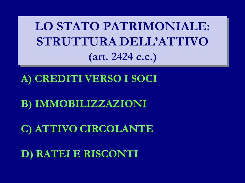 LO STATO PATRIMONIALE: STRUTTURA DELL'ATTIVO (art. 2424 c.c.)