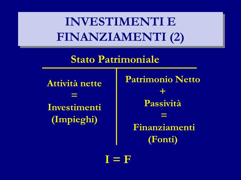 INVESTIMENTI E FINANZIAMENTI (2)