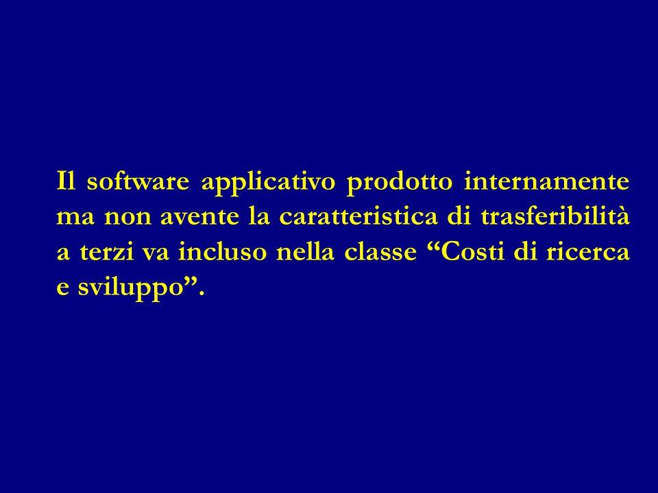 Il software applicativo prodotto internamente ma non avente la caratteristica di trasferibilità a terzi va incluso nella classe Costi di ricerca e sviluppo .