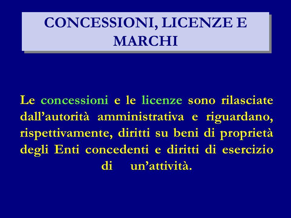 CONCESSIONI, LICENZE E MARCHI