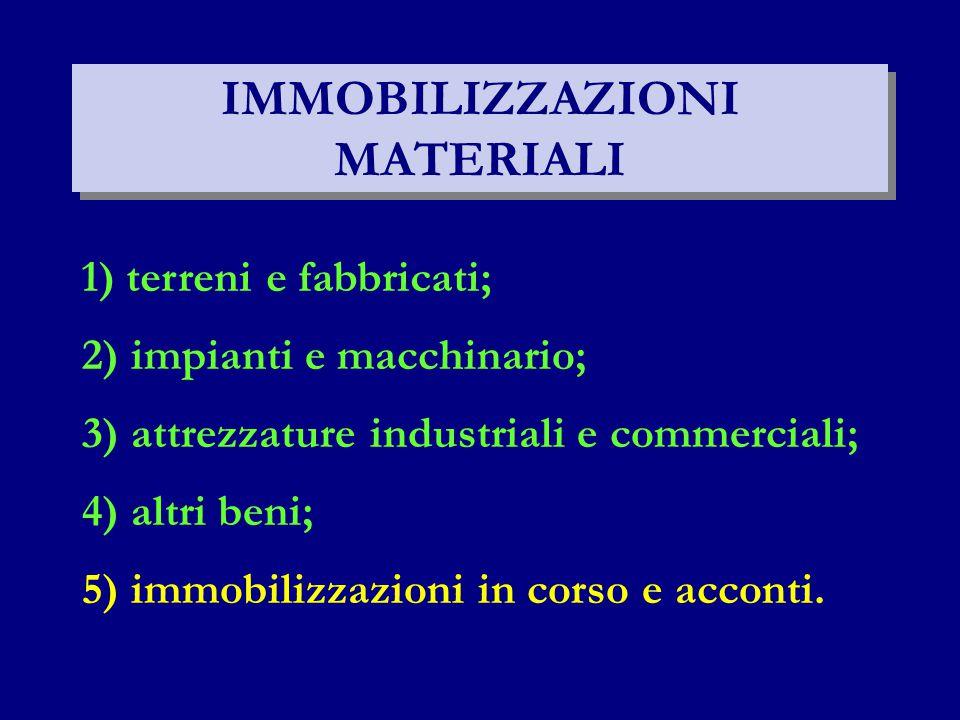 IMMOBILIZZAZIONI MATERIALI