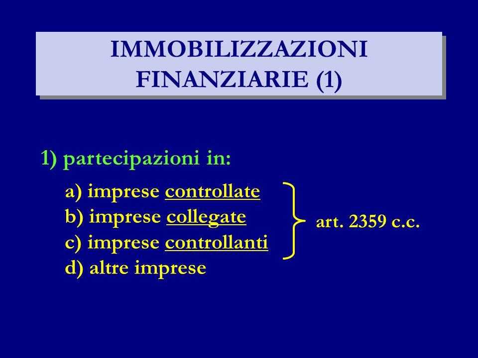 IMMOBILIZZAZIONI FINANZIARIE (1)