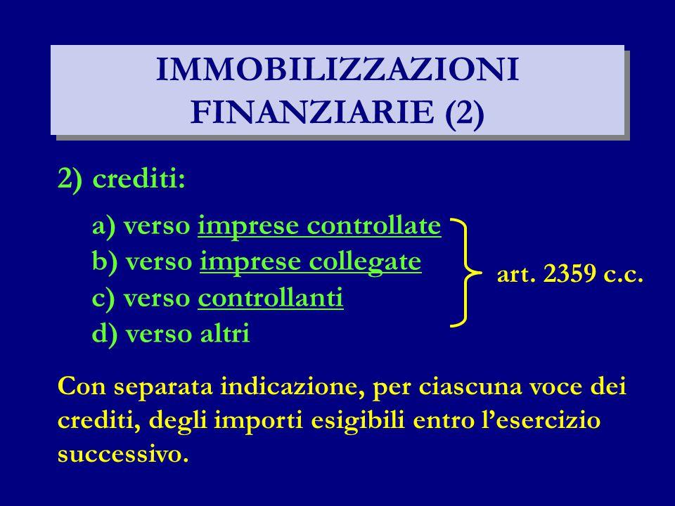 IMMOBILIZZAZIONI FINANZIARIE (2)