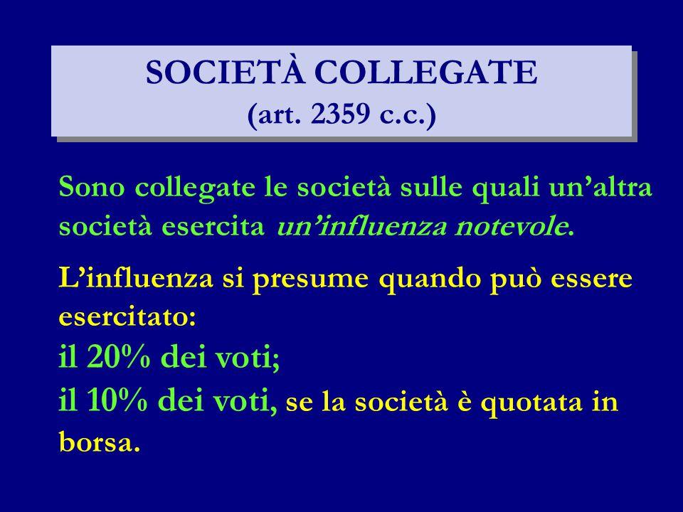 SOCIETÀ COLLEGATE (art. 2359 c.c.)