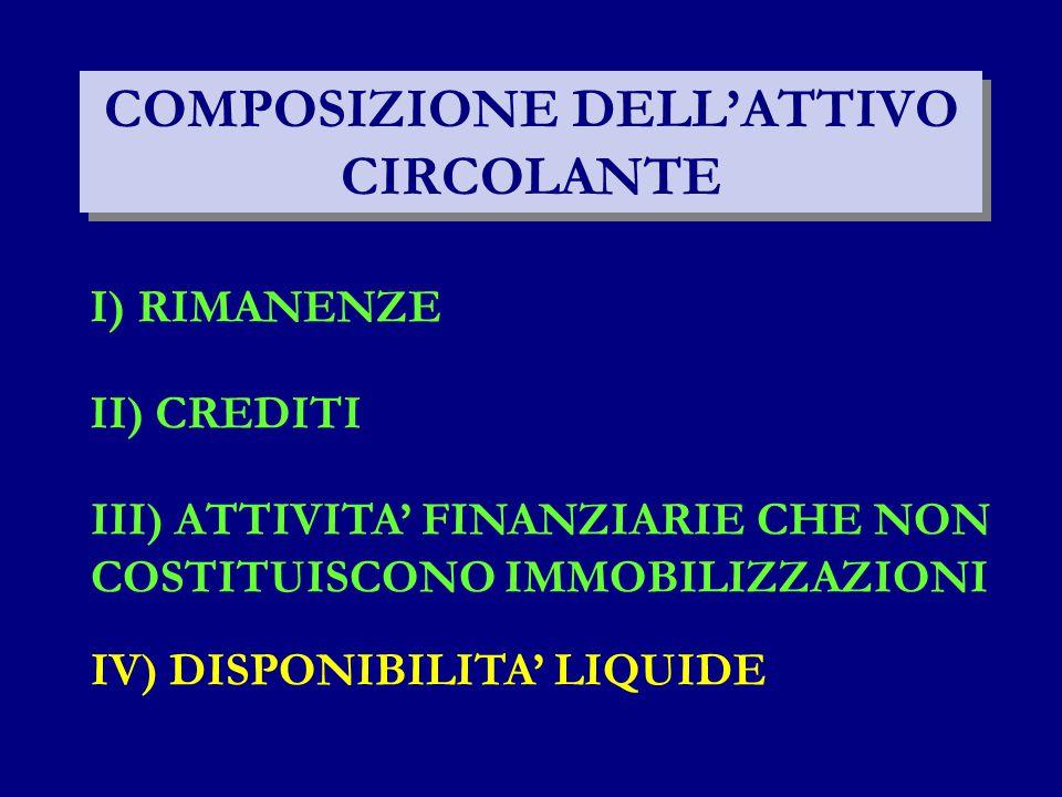 COMPOSIZIONE DELL'ATTIVO CIRCOLANTE