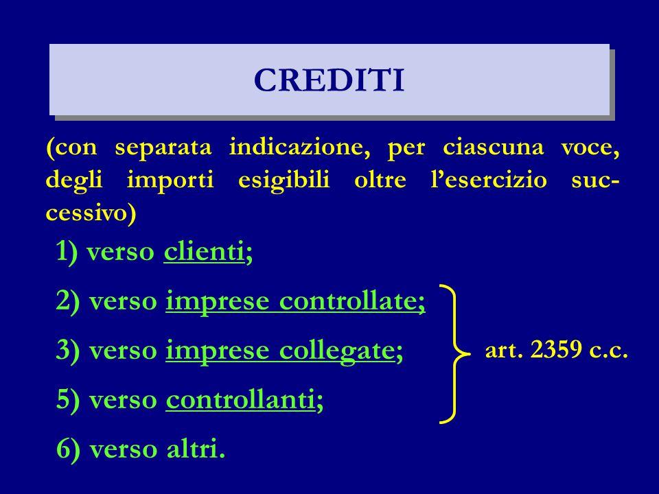CREDITI 1) verso clienti; 2) verso imprese controllate;
