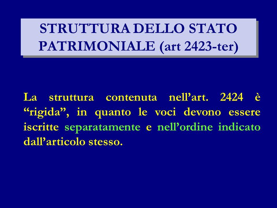 STRUTTURA DELLO STATO PATRIMONIALE (art 2423-ter)