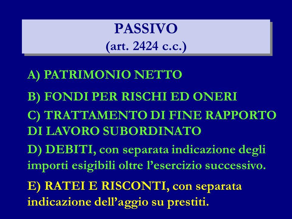 PASSIVO (art. 2424 c.c.) A) PATRIMONIO NETTO