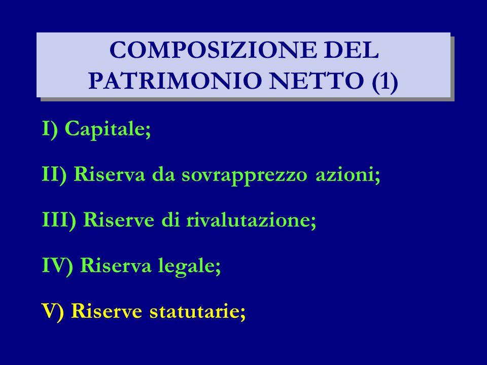 COMPOSIZIONE DEL PATRIMONIO NETTO (1)
