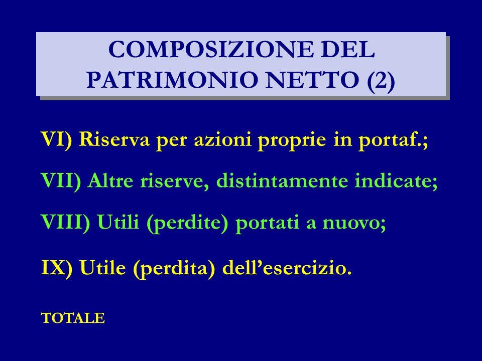 COMPOSIZIONE DEL PATRIMONIO NETTO (2)