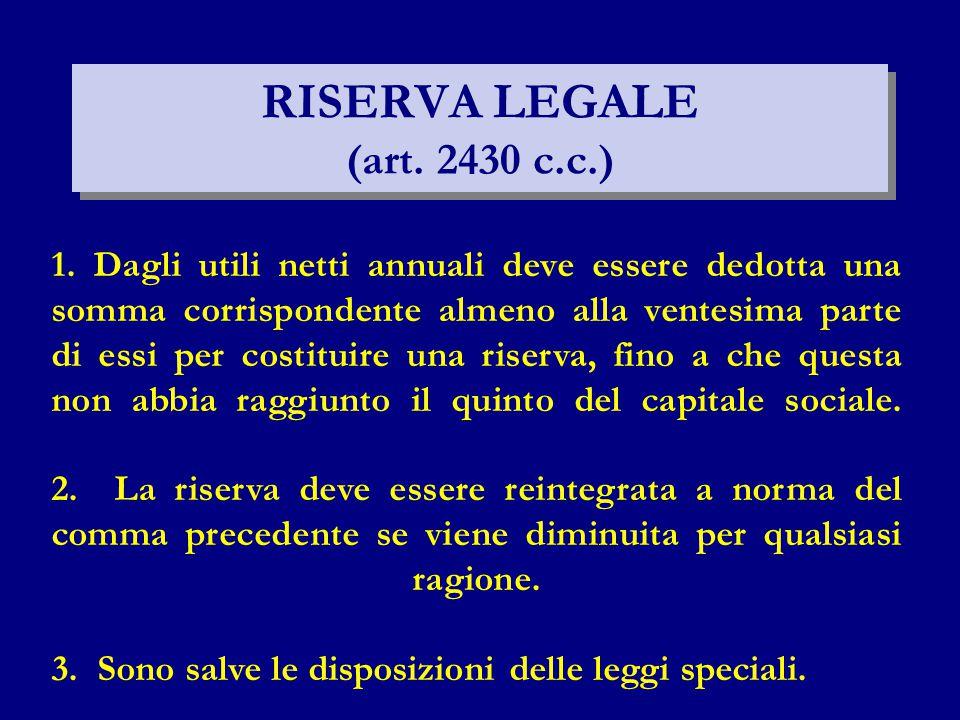 RISERVA LEGALE (art. 2430 c.c.)