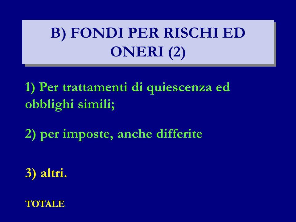 B) FONDI PER RISCHI ED ONERI (2)