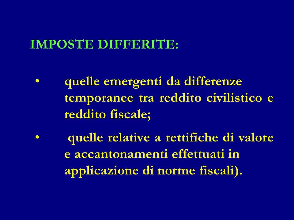 IMPOSTE DIFFERITE: quelle emergenti da differenze temporanee tra reddito civilistico e reddito fiscale;