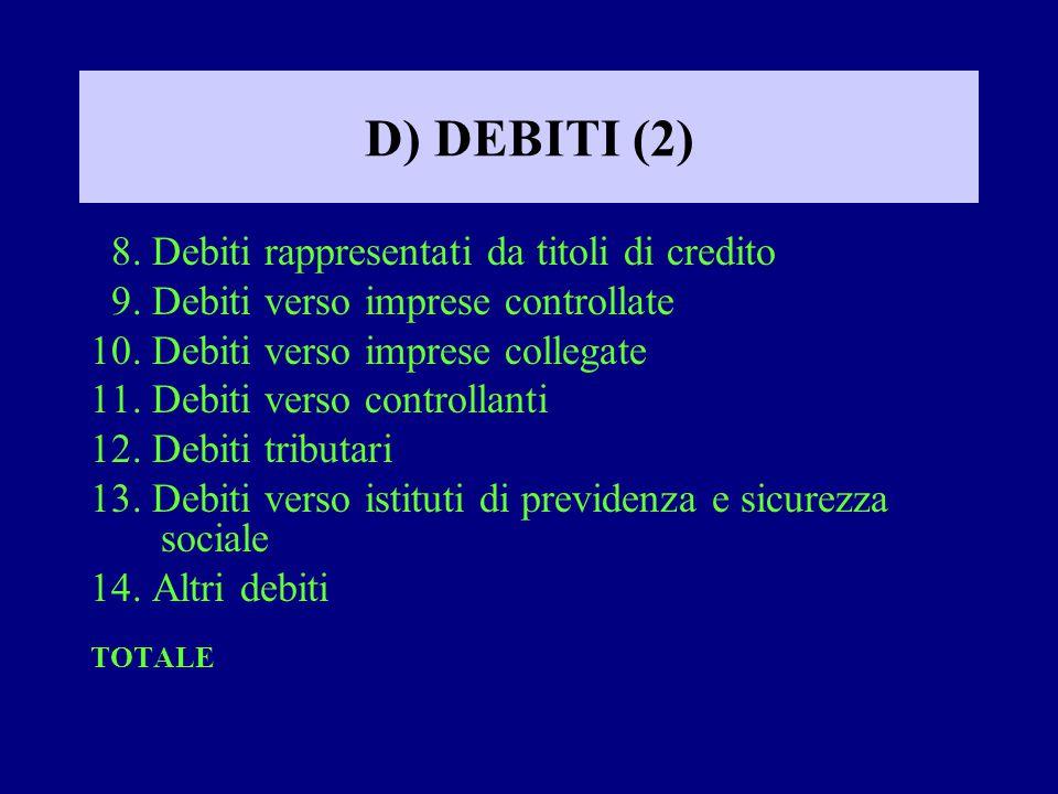D) DEBITI (2) 8. Debiti rappresentati da titoli di credito
