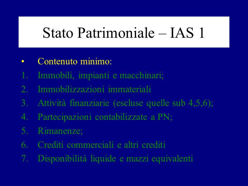 Stato Patrimoniale – IAS 1