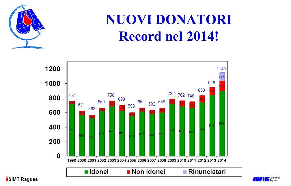 NUOVI DONATORI Record nel 2014!