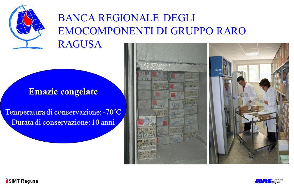 BANCA REGIONALE DEGLI EMOCOMPONENTI DI GRUPPO RARO RAGUSA