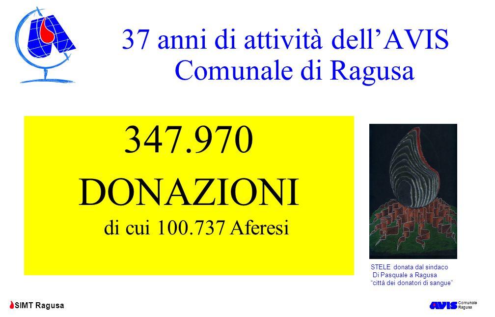 37 anni di attività dell'AVIS Comunale di Ragusa