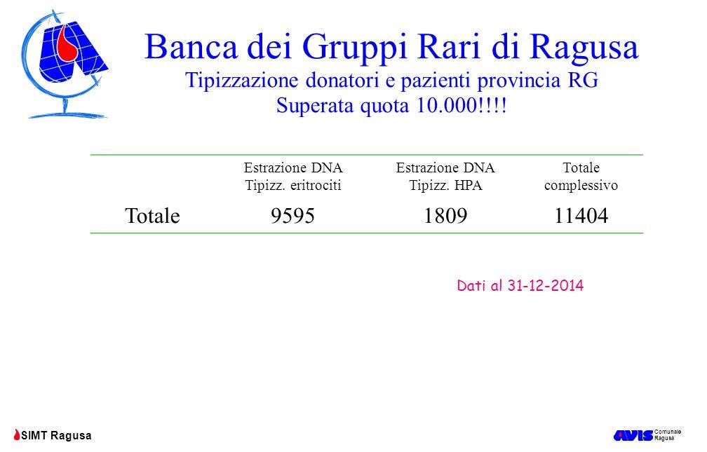 Banca dei Gruppi Rari di Ragusa