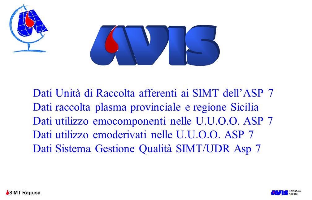 Dati Unità di Raccolta afferenti ai SIMT dell'ASP 7 Dati raccolta plasma provinciale e regione Sicilia Dati utilizzo emocomponenti nelle U.U.O.O.