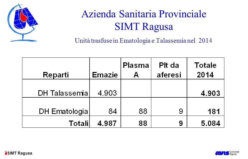 Azienda Sanitaria Provinciale SIMT Ragusa Unità trasfuse in Ematologia e Talassemia nel 2014