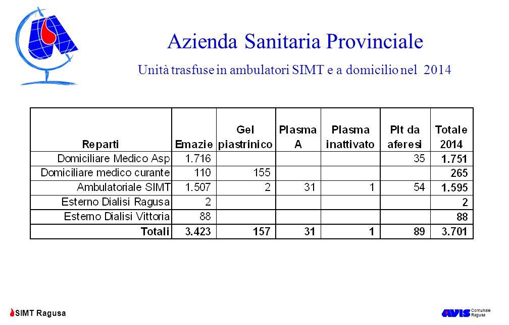Azienda Sanitaria Provinciale Unità trasfuse in ambulatori SIMT e a domicilio nel 2014