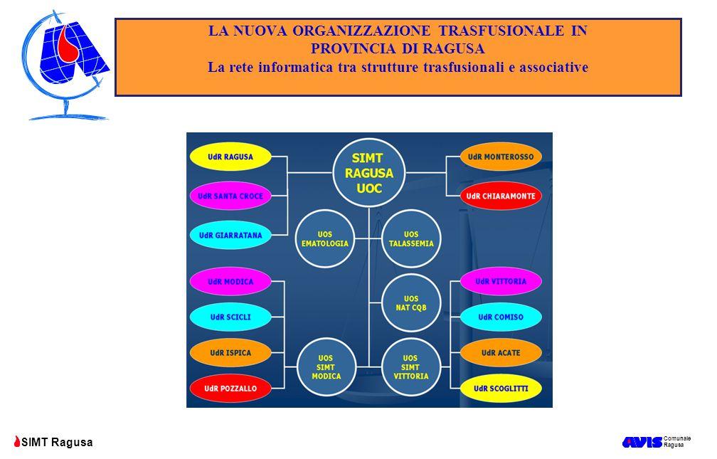LA NUOVA ORGANIZZAZIONE TRASFUSIONALE IN PROVINCIA DI RAGUSA La rete informatica tra strutture trasfusionali e associative