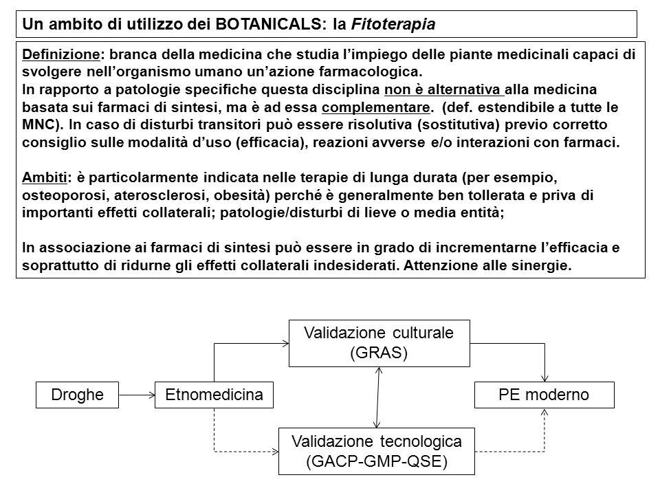 Un ambito di utilizzo dei BOTANICALS: la Fitoterapia