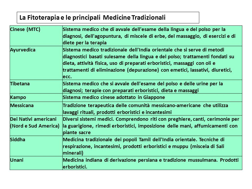 La Fitoterapia e le principali Medicine Tradizionali