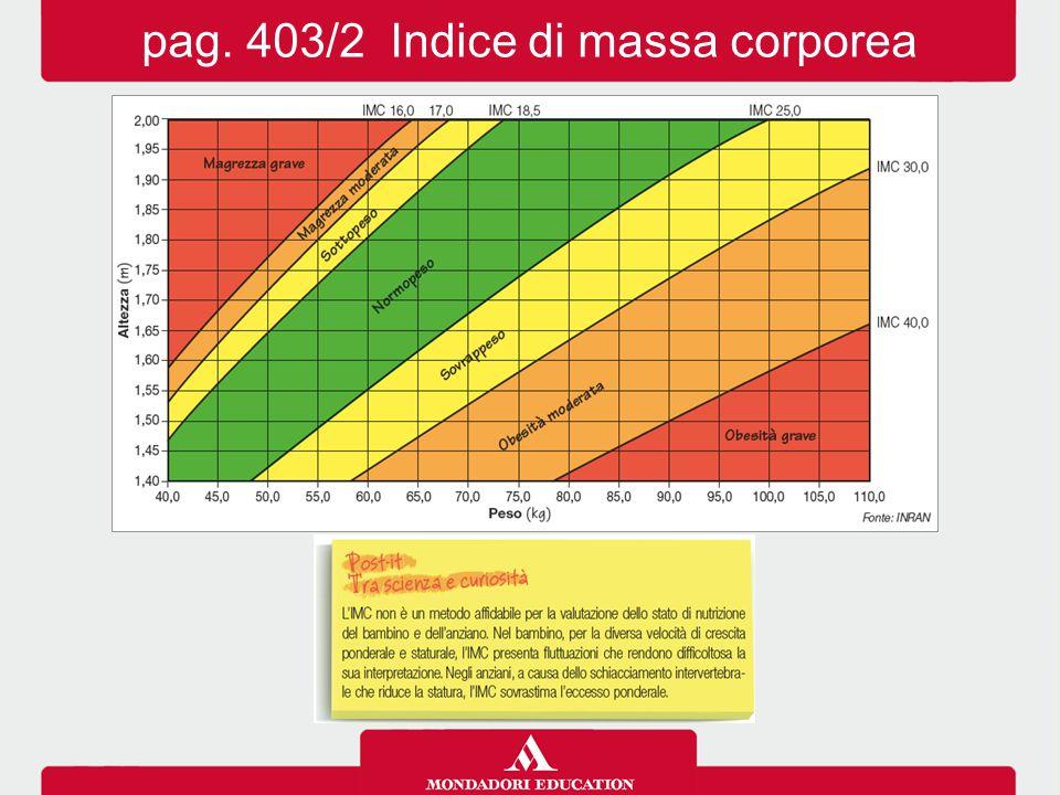 pag. 403/2 Indice di massa corporea