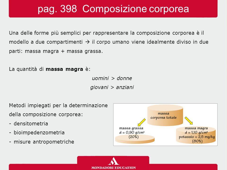 pag. 398 Composizione corporea
