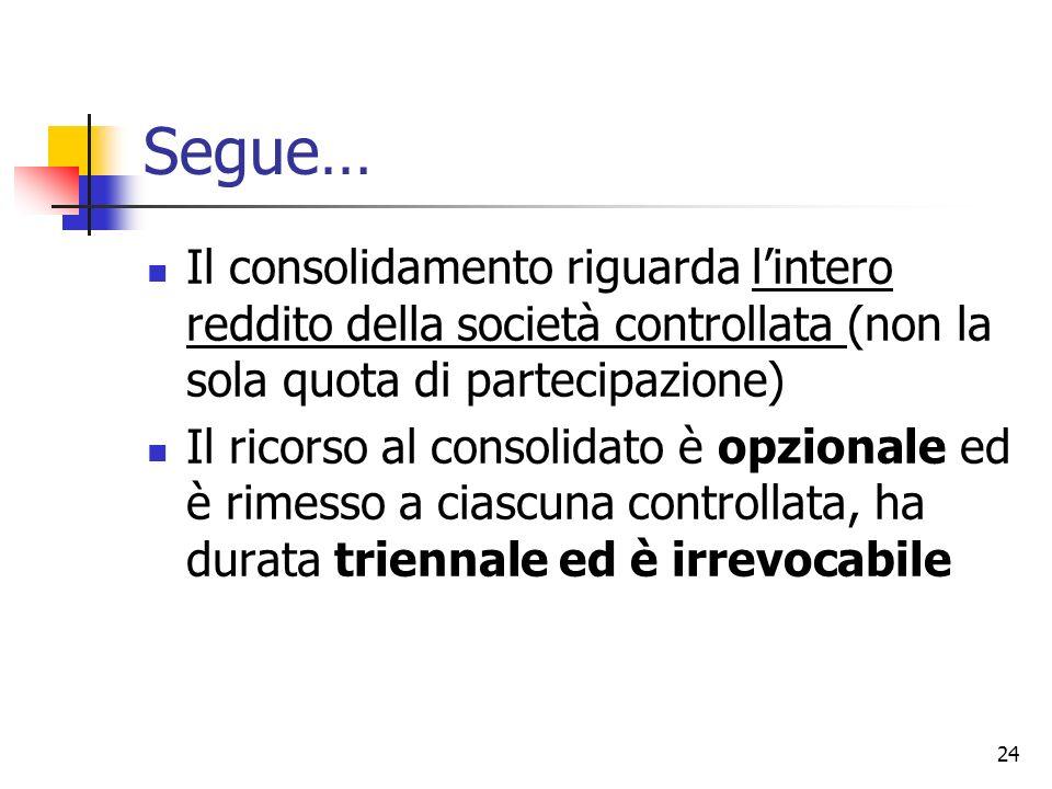 Segue… Il consolidamento riguarda l'intero reddito della società controllata (non la sola quota di partecipazione)